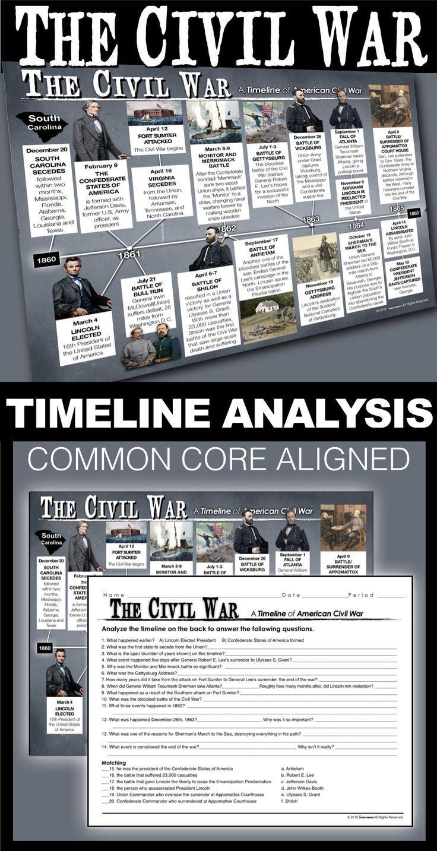 Civil War Timeline Worksheet Civil War Timeline Mon Core Aligned