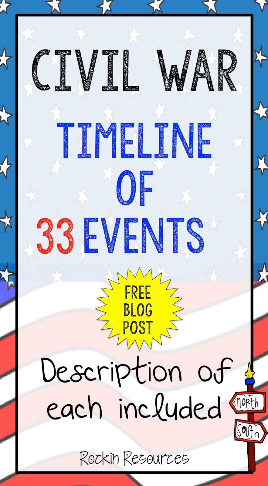 Civil War Timeline Worksheet Civil War Timeline