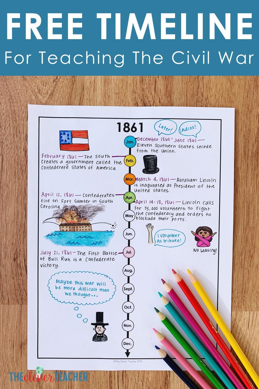 Civil War Timeline Worksheet How to Teach the Civil War with Timelines Free Worksheet