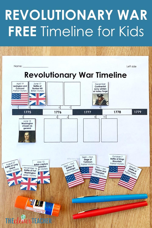 Civil War Timeline Worksheet Revolutionary War Timeline for Kids Free From the Clever