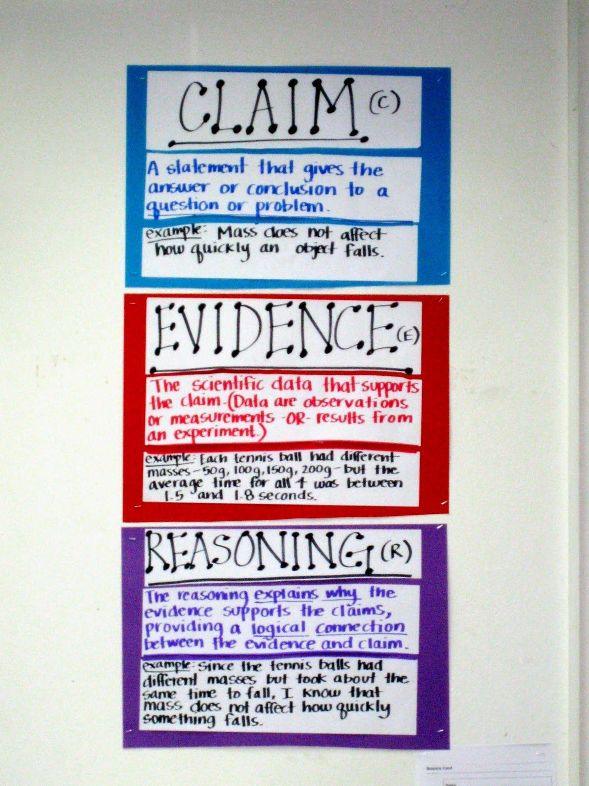 Claim Evidence Reasoning Science Worksheet Claim Evidence Reasoning Worksheet