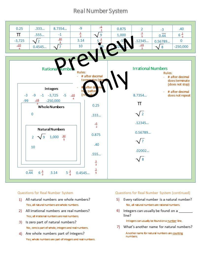Classifying Real Numbers Worksheet Real Number System Worksheet Worksheet List