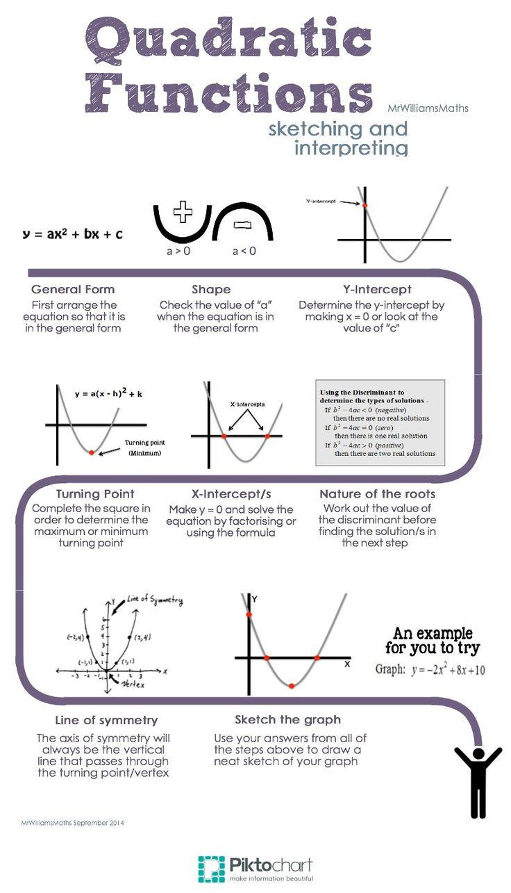 Composition Of Functions Worksheet Worksheet Function Investmentbabysite S Blog
