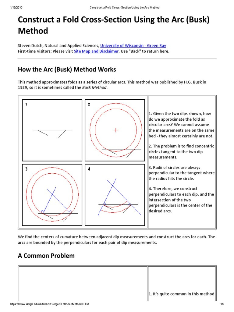 Cross Section Worksheet 7th Grade Construct A Fold Cross Section Using the Arc Method