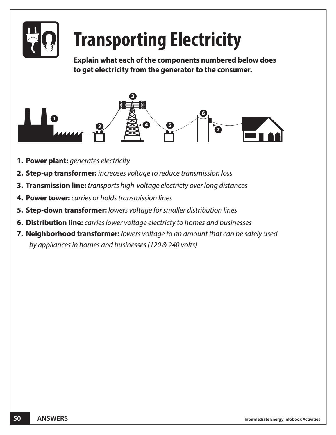 Electrical Power Worksheet Answers Intermediate Energy Infobook Activities by Need Project issuu