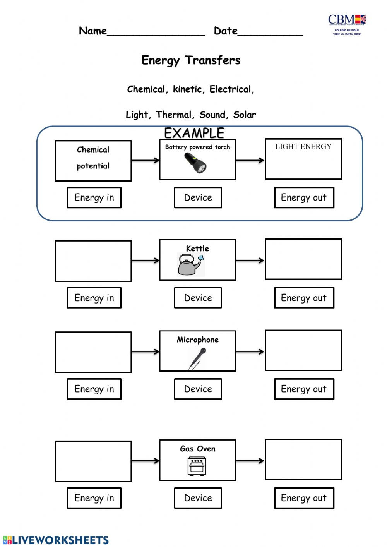 Energy Transformation Worksheet Answers Energy Transformation Interactive Worksheet