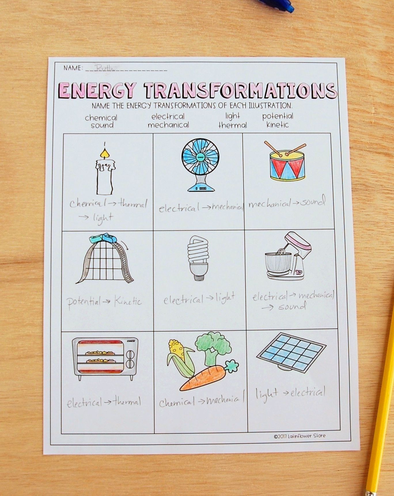 Energy Transformation Worksheet Answers Energy Transformations Worksheet