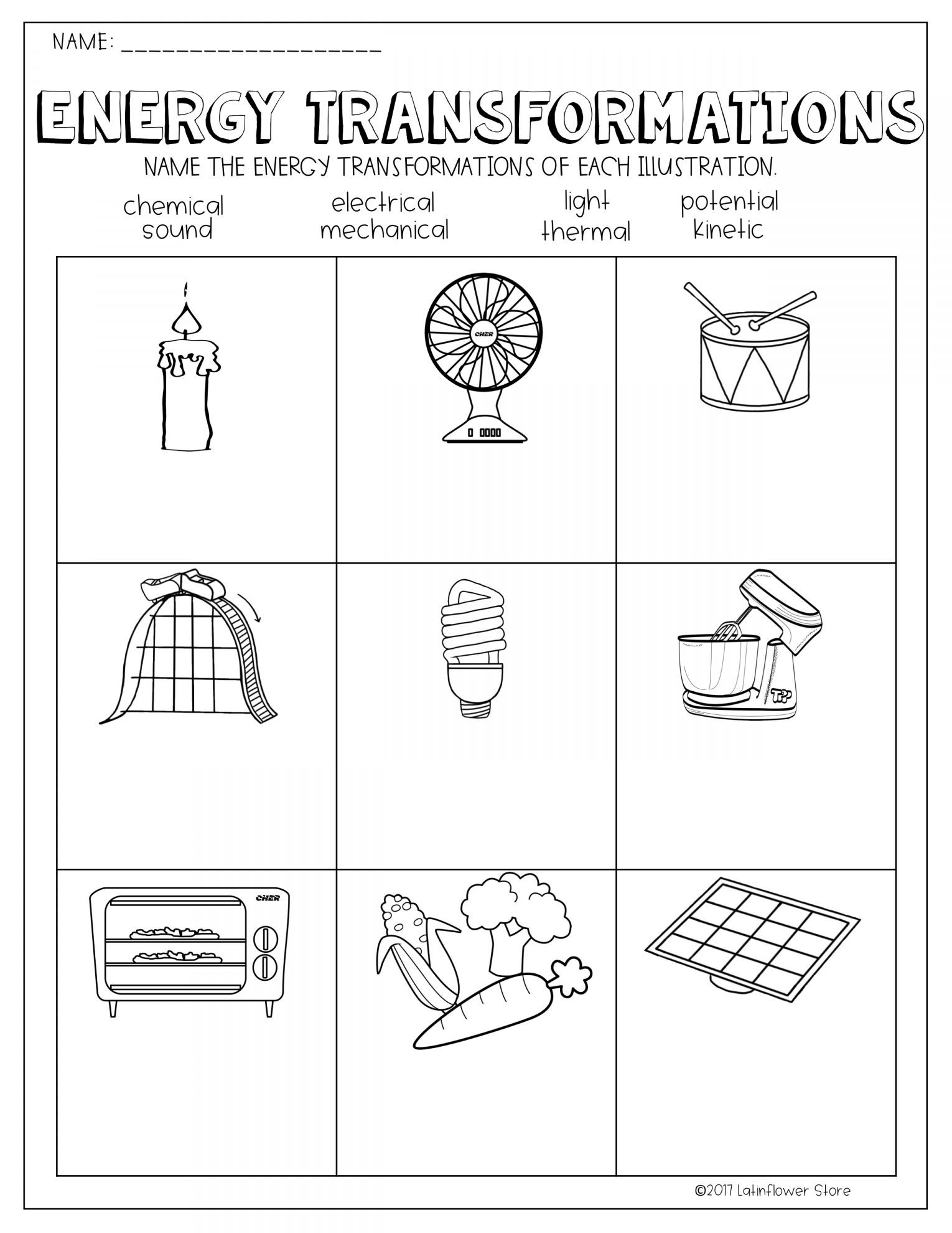 Energy Transformation Worksheet Pdf Pin On Energy Transformations Activities