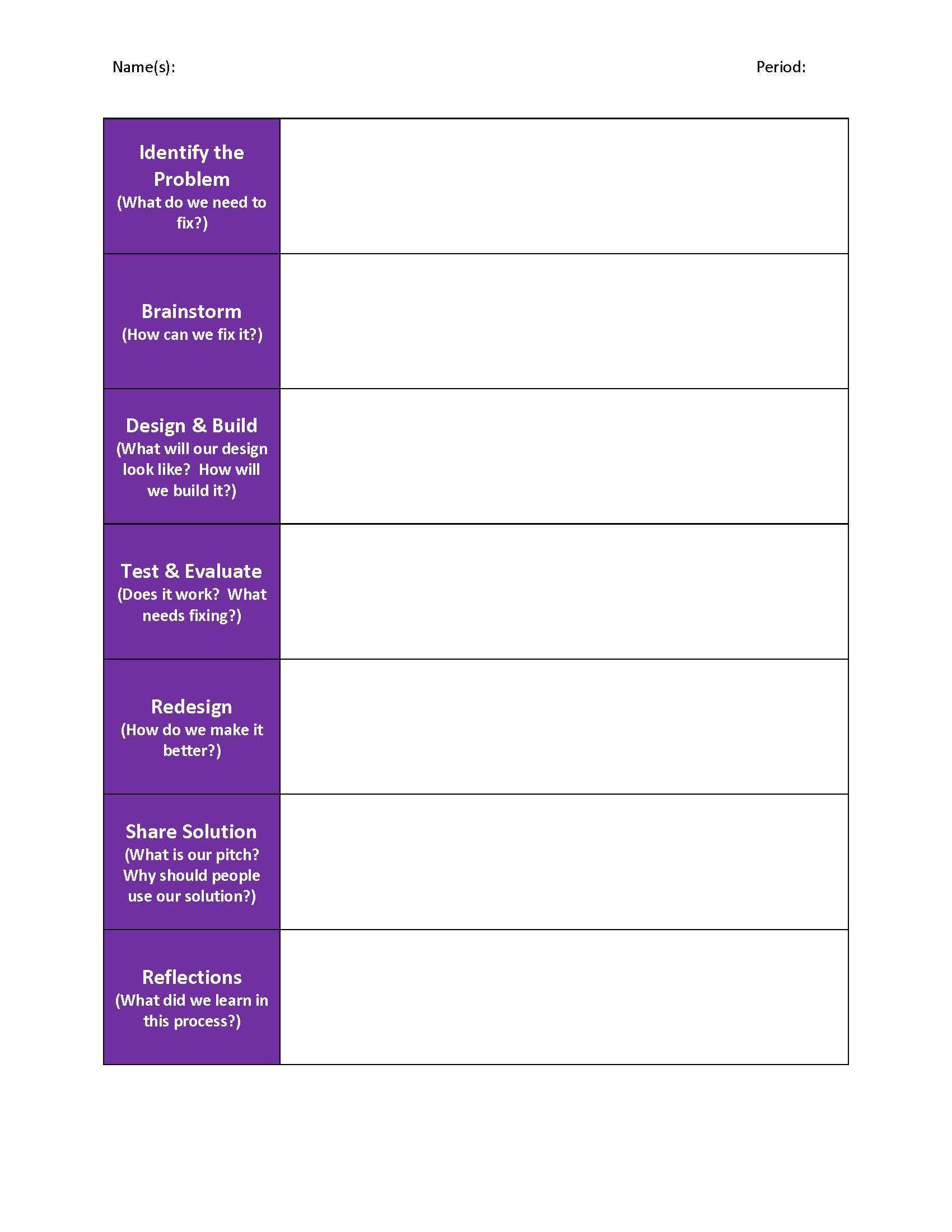 Engineering Design Process Worksheet Teaching the Design Process In Makerspaces