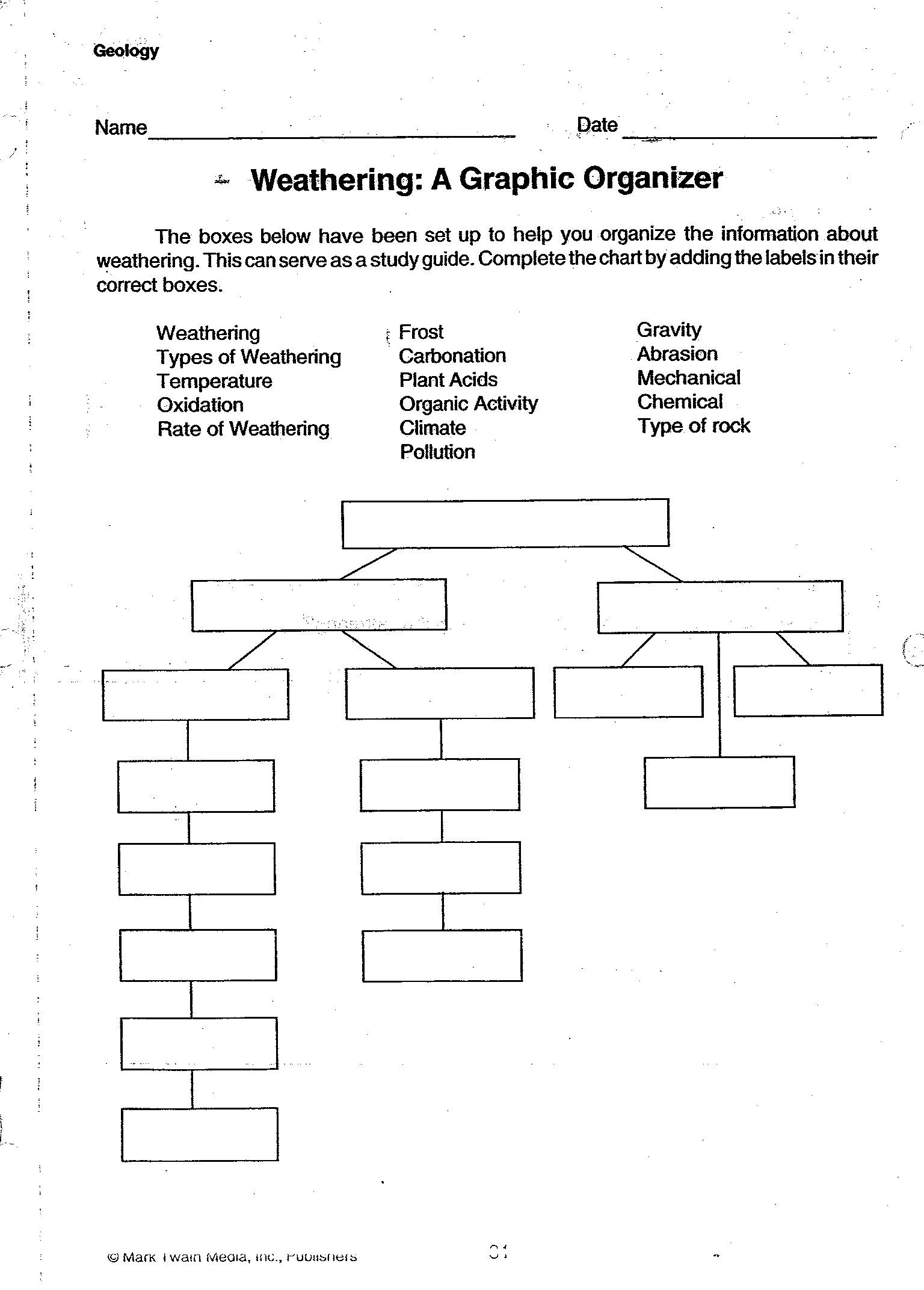 Erosion and Deposition Worksheet Weathering Erosion & Deposition Lessons Tes Teach