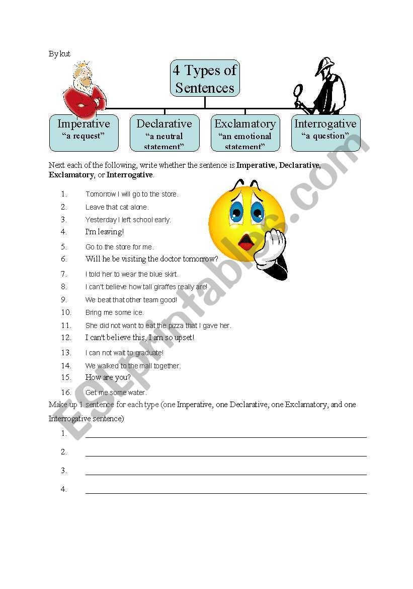 Four Types Of Sentences Worksheet Four Types Of Sentences Esl Worksheet by Kut314