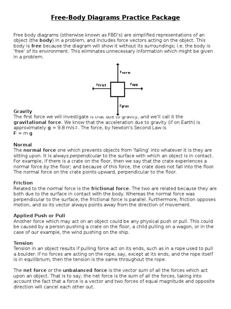 SPH4C Free Body Diagram Worksheet