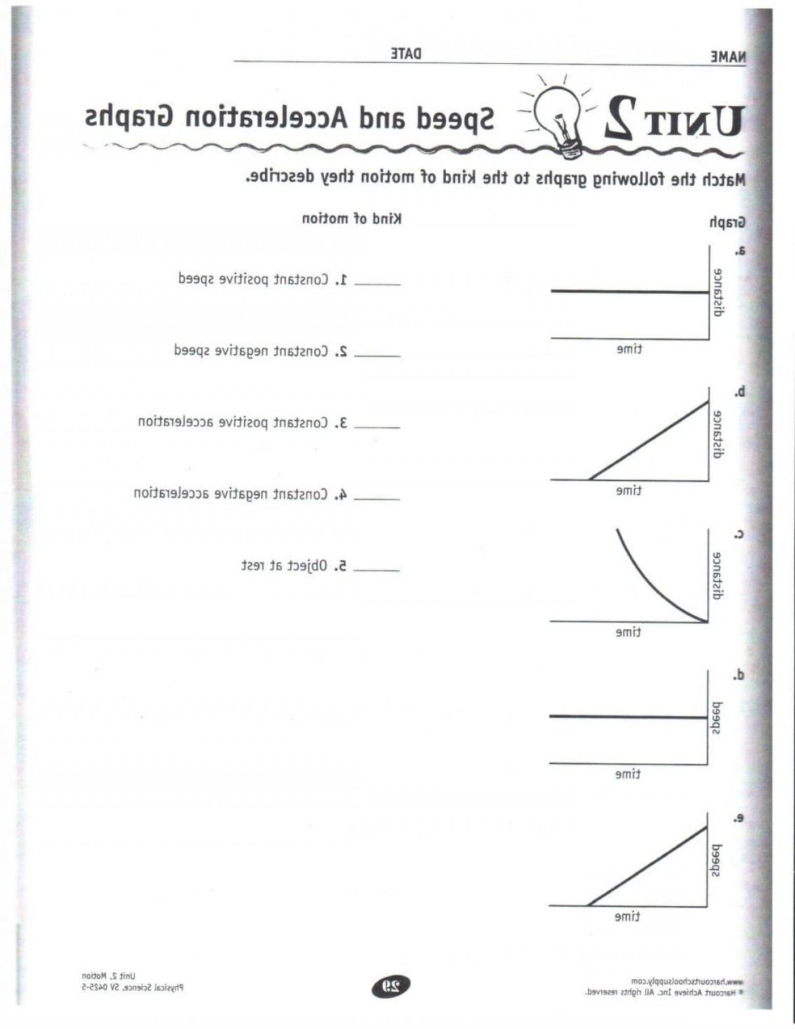 Free Body Diagram Worksheet Answers torque Physics Fundamentals Worksheet
