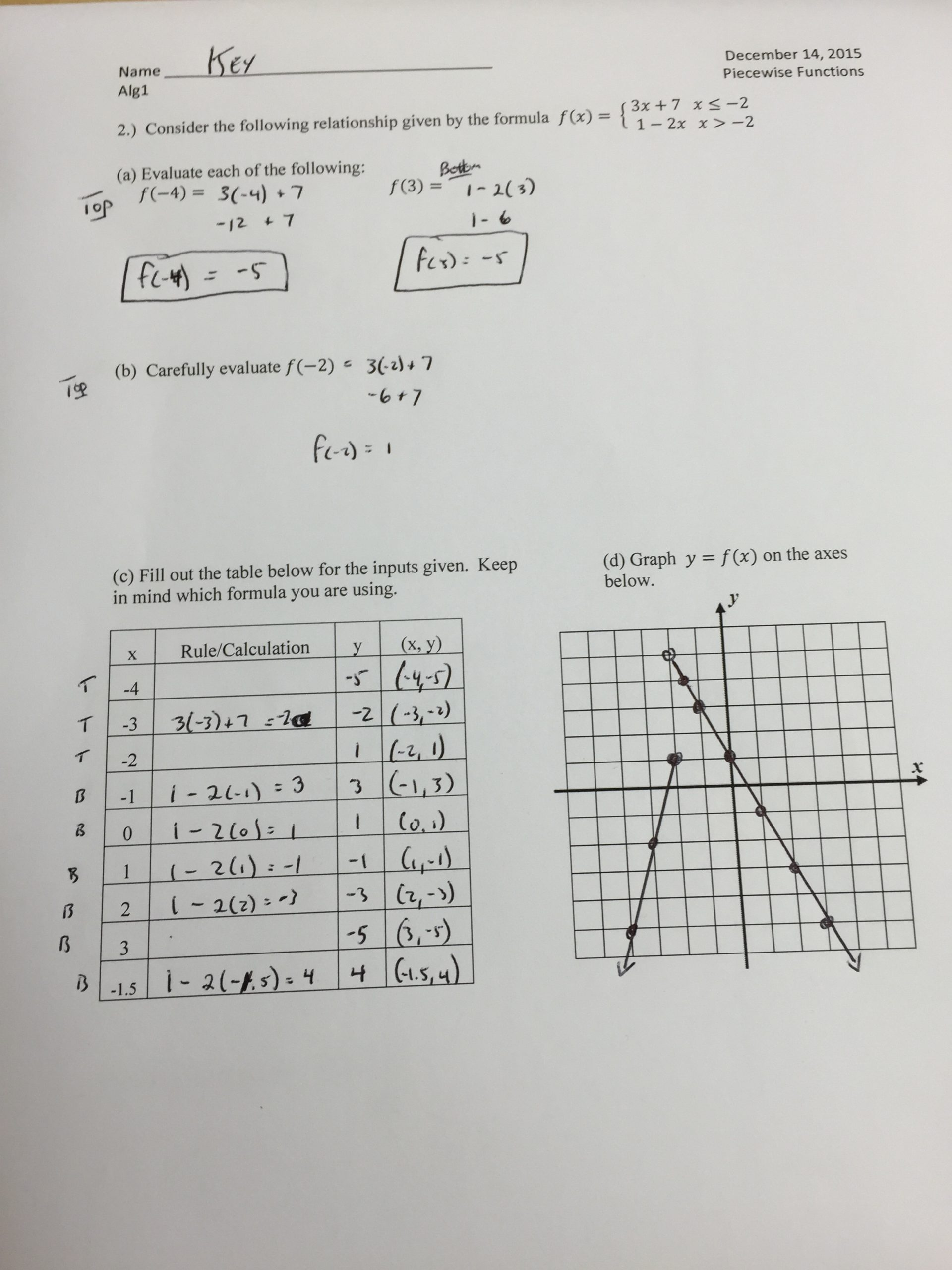 Function Notation Worksheet Answers Evaluate Functions Worksheet Doc