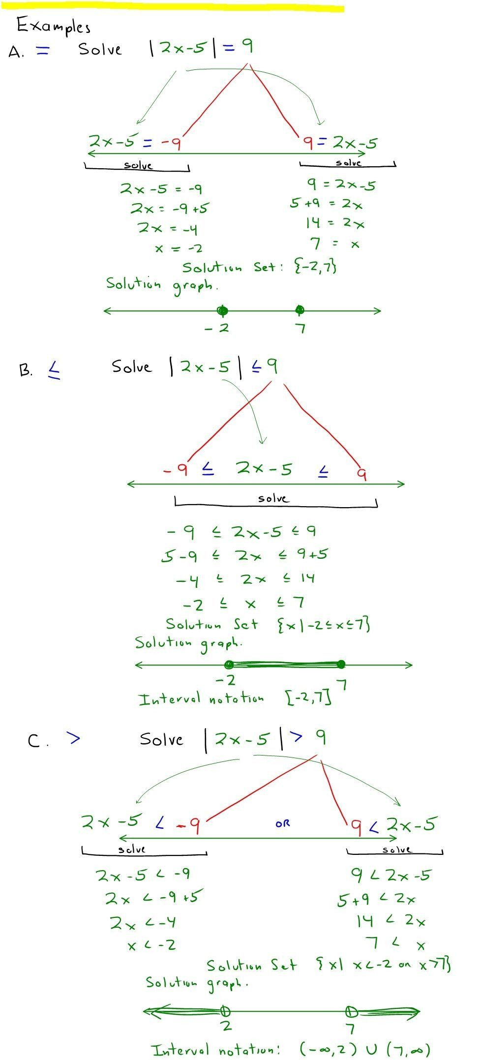 Graphing Absolute Value Inequalities Worksheet Pin On Printable Blank Worksheet Template