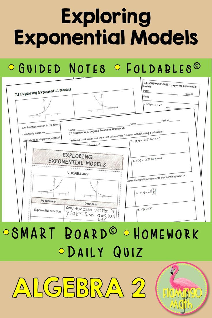 Graphing Exponential Functions Worksheet Answers Graphing Exponential Functions Algebra 2 Unit 7