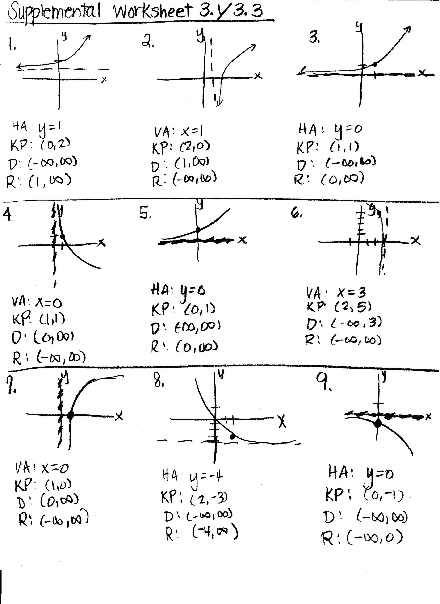 Graphing Exponential Functions Worksheet Answers Modeling Exponential Growth and Decay Worksheet