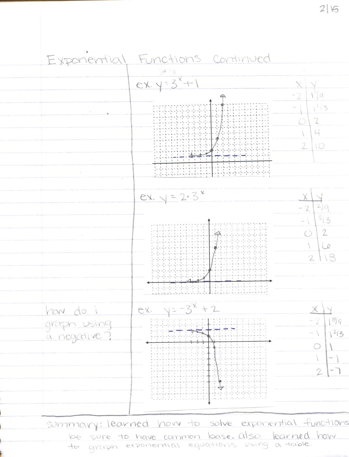 Graphing Exponential Functions Worksheet Answers Steaffens Home Page