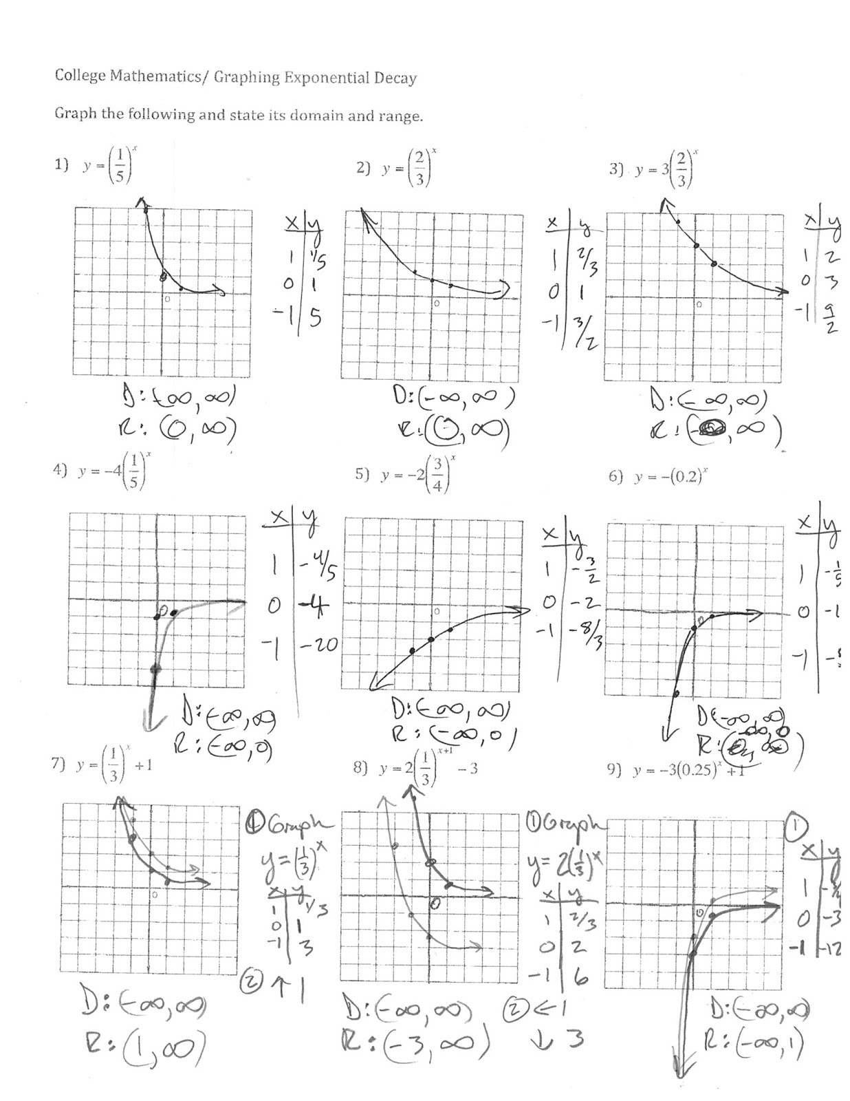 Graphing Exponential Functions Worksheet Answers the Best Free Graphing Drawing From Precalculus
