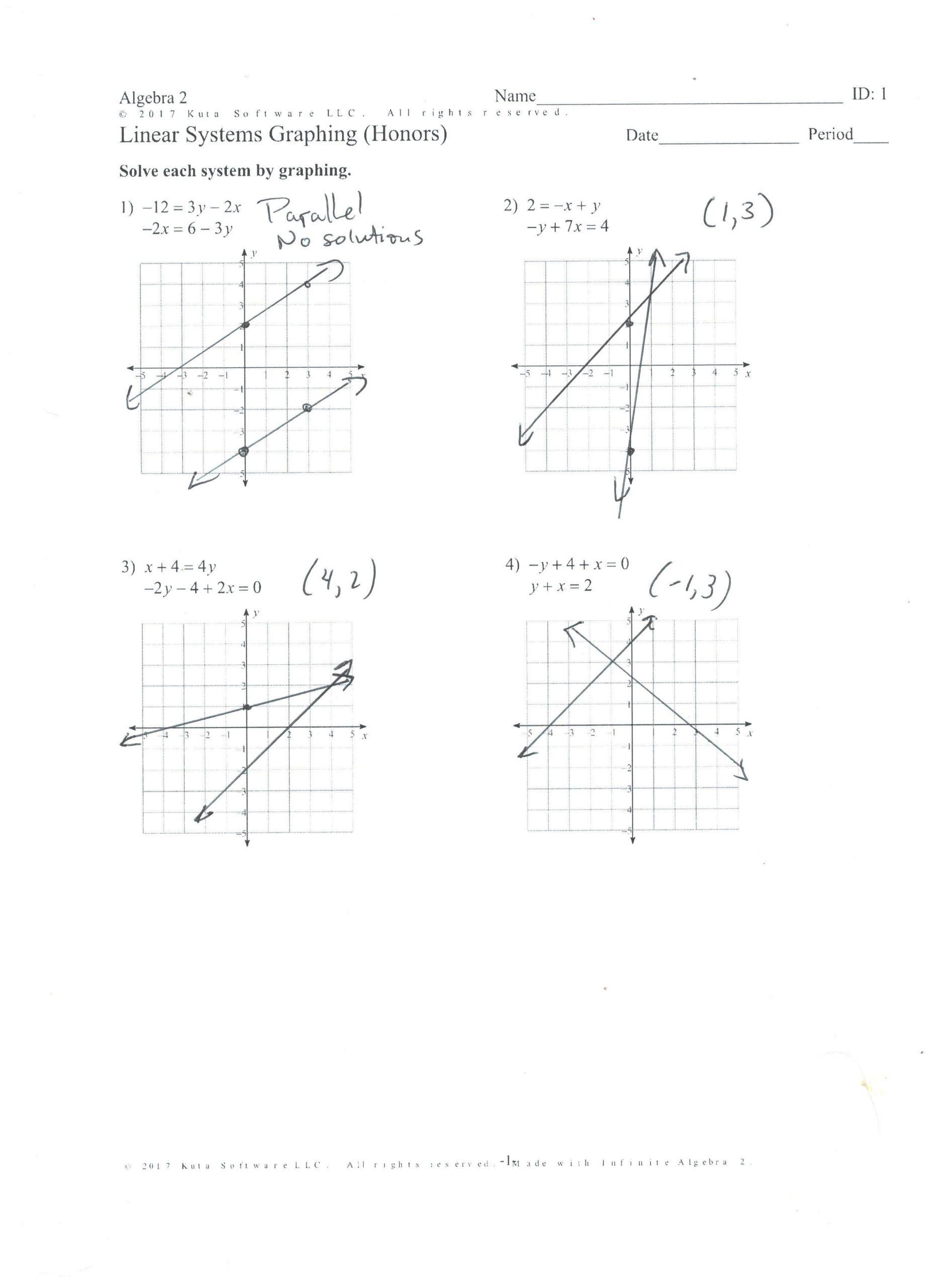 Graphing Linear Inequalities Worksheet 47 Graphing Linear Inequalities Worksheet