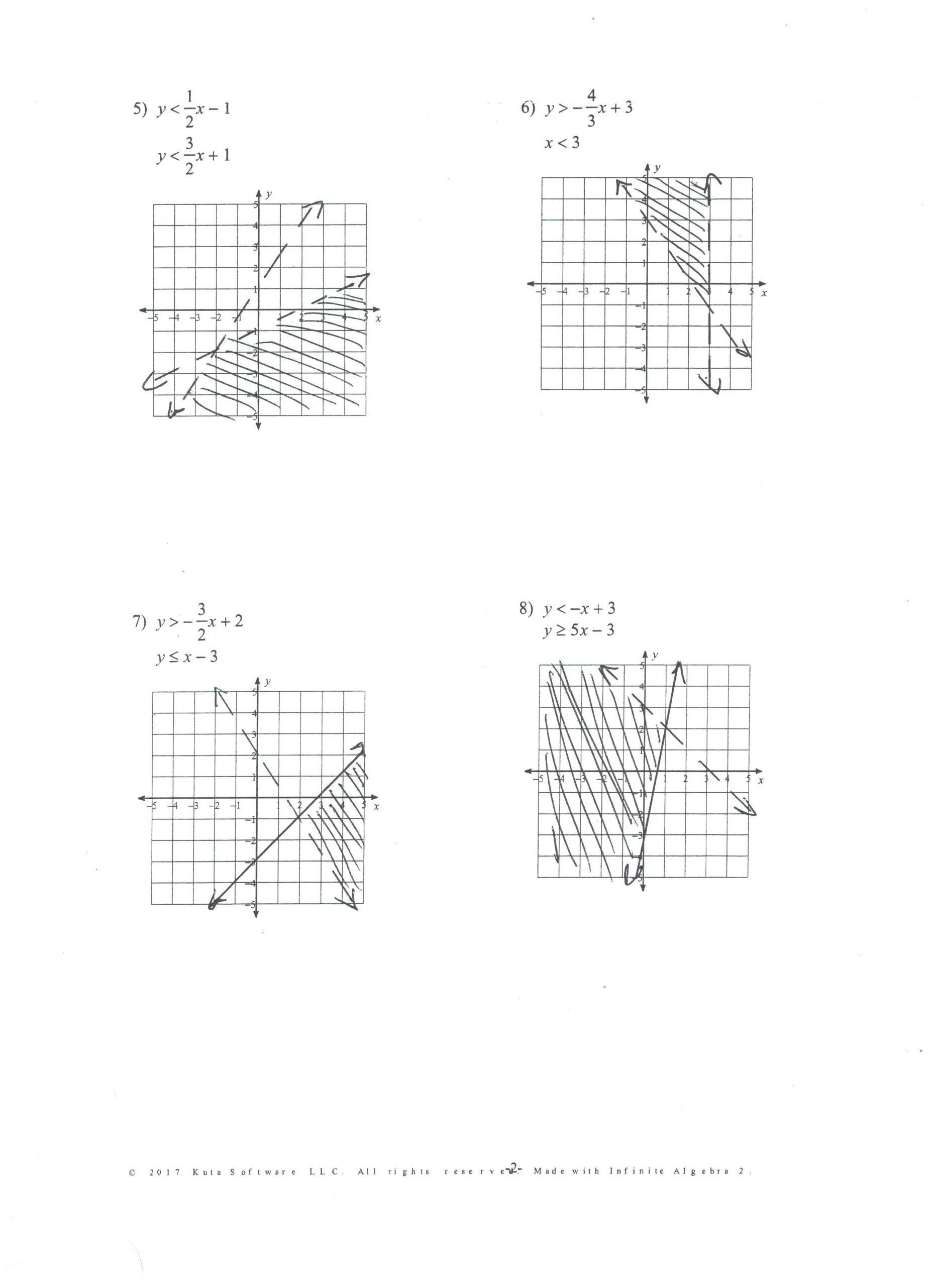 Graphing Linear Inequalities Worksheet Answers Algebra Ii Ap Calculus