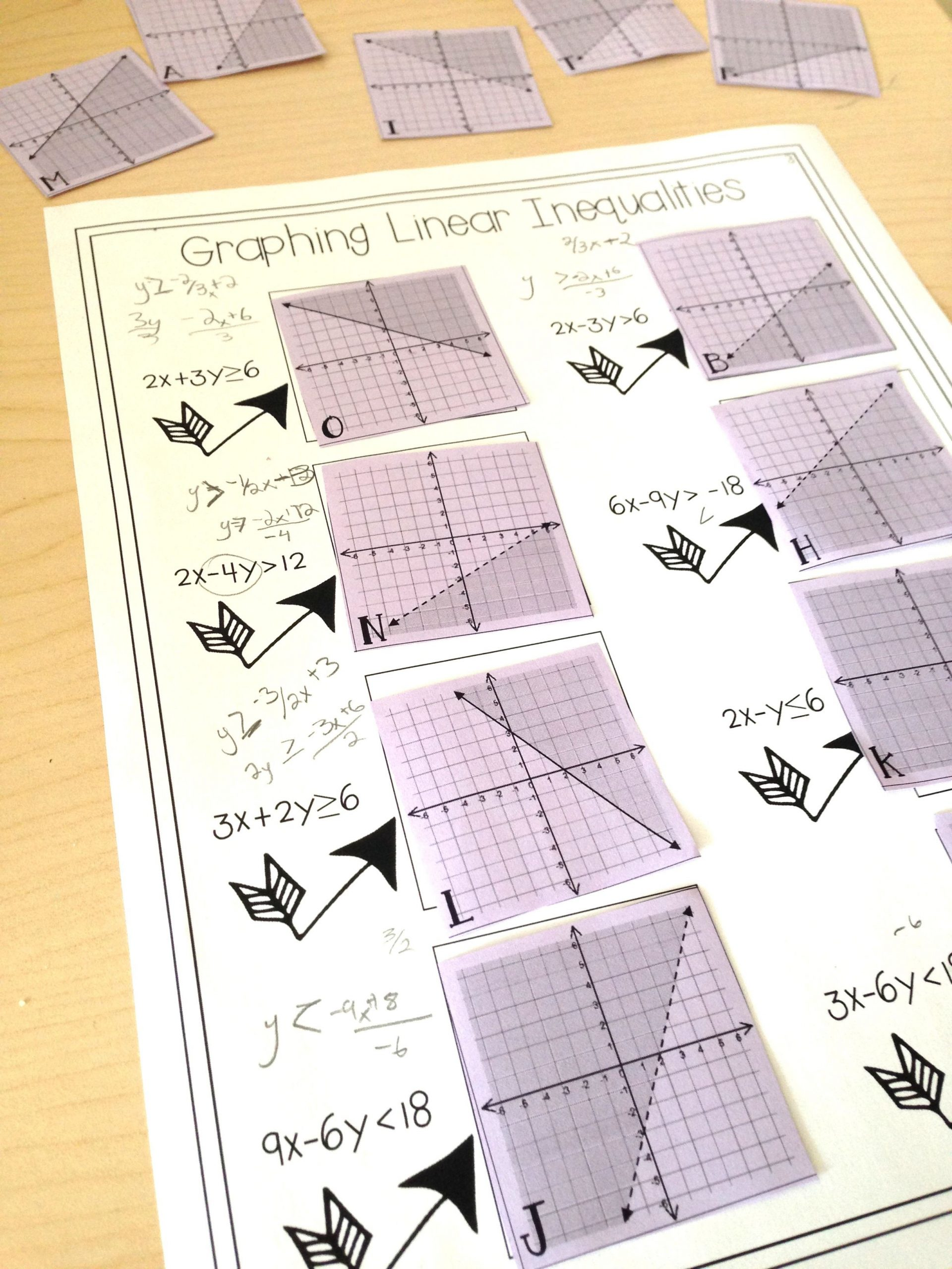 Graphing Linear Inequalities Worksheet This Was the Perfect Linear Inequalities Activity It Really