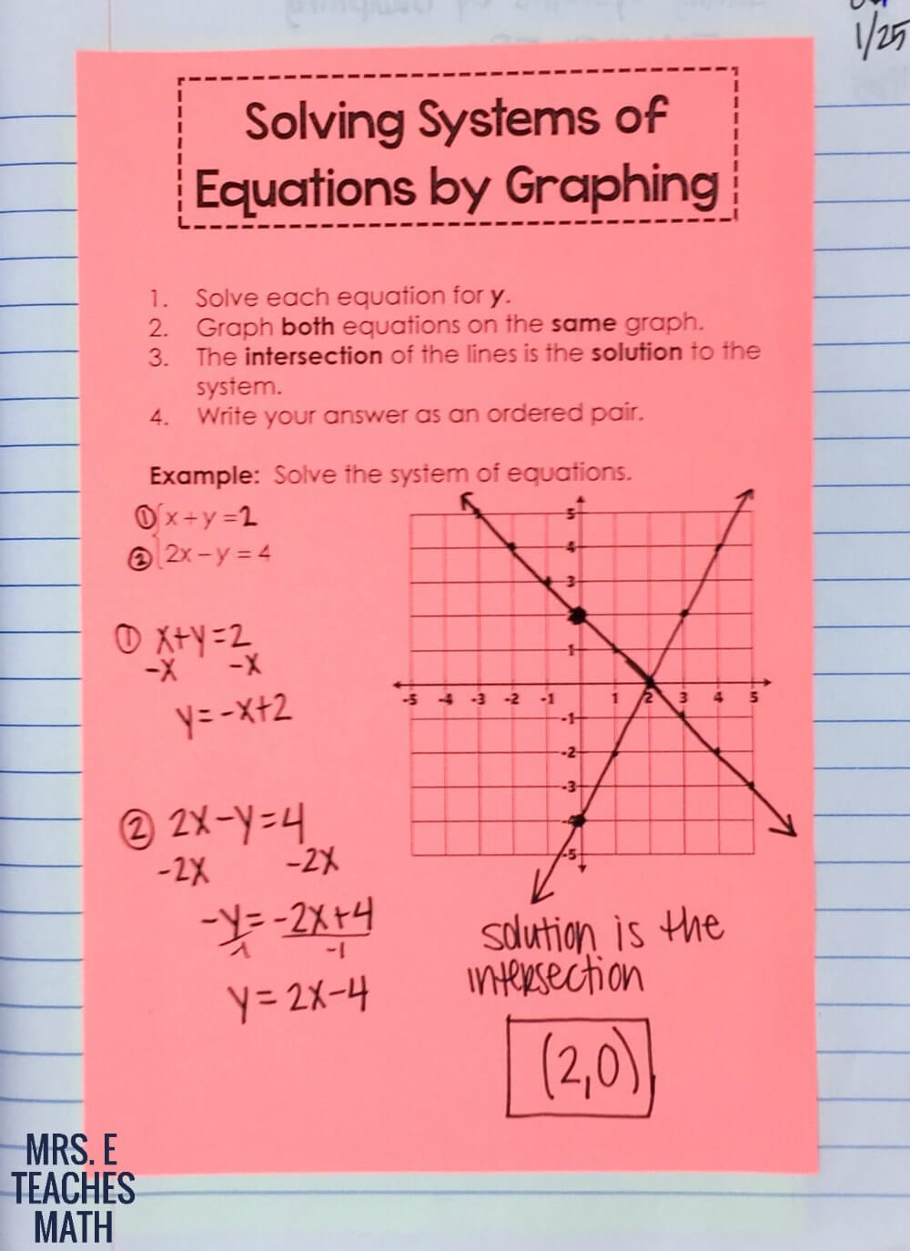 Graphing Systems Of Equations Worksheet Systems Of Equations Inb Pages