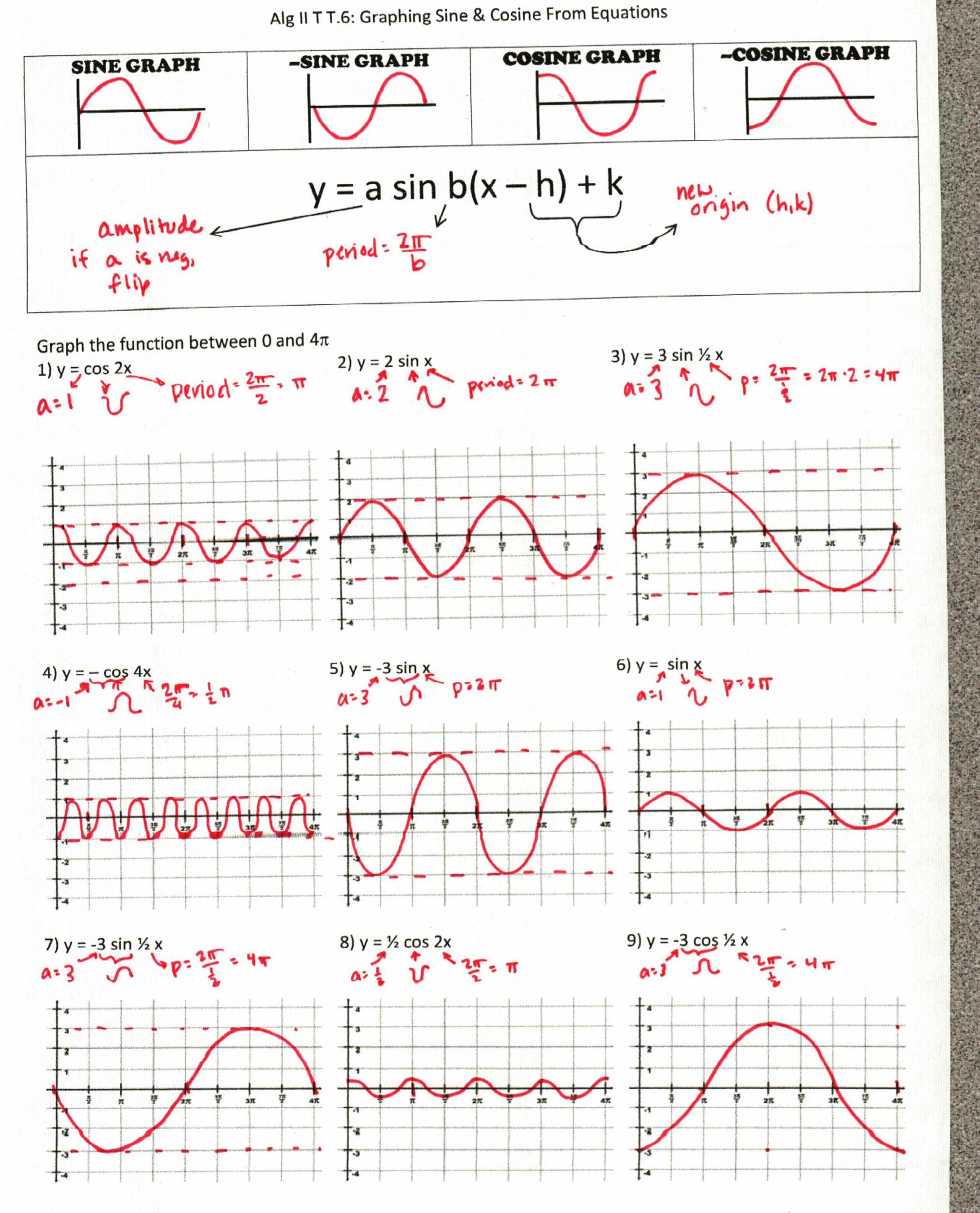 Graphing Trig Functions Practice Worksheet 30 Graphing Trig Functions Practice Worksheet with Answers