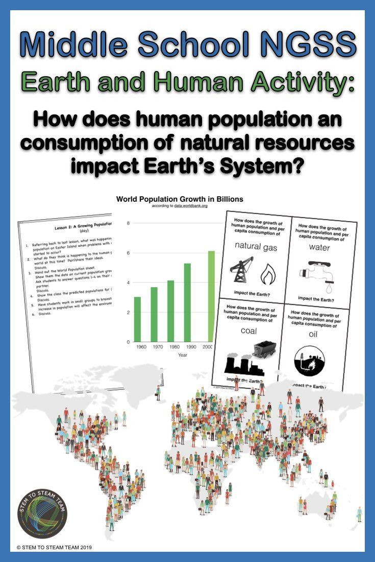 Human Population Growth Worksheet Answer Ngss Ms Ess3 4 Population Growth and Consumption Of Natural