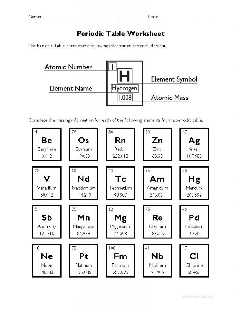 Hunting the Elements Worksheet Periodic Table Worksheets