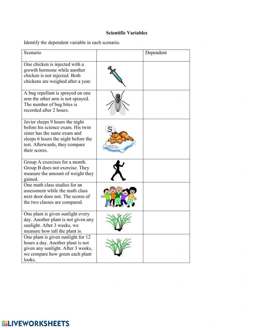 Identifying Variables Worksheet Answers Identifying Dependent Variables Interactive Worksheet