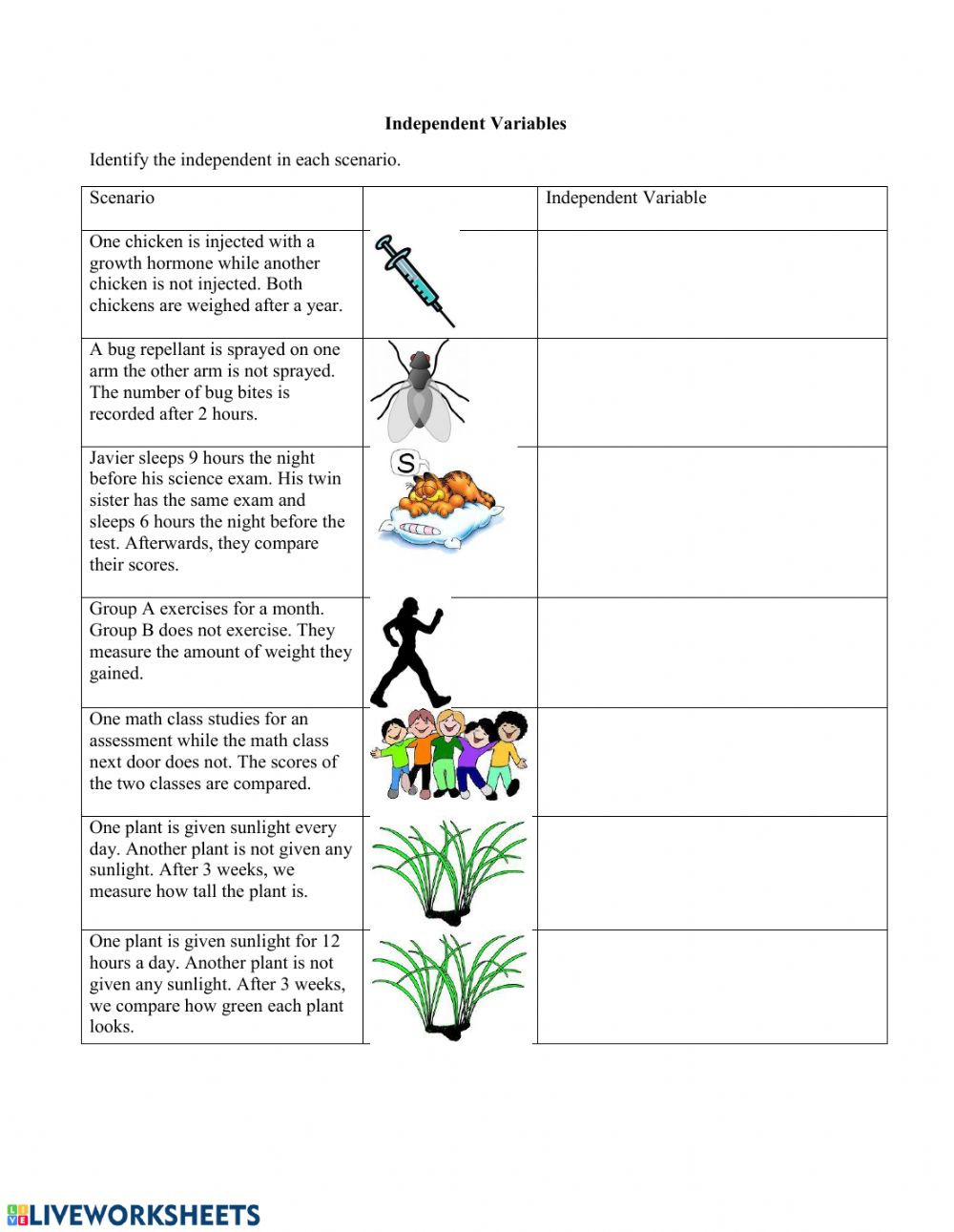 Identifying Variables Worksheet Answers Identifying Independent Variables Interactive Worksheet
