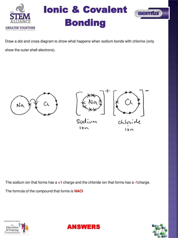 Ionic and Covalent Bonding Worksheet as Level Chemistry Bonding Ppt