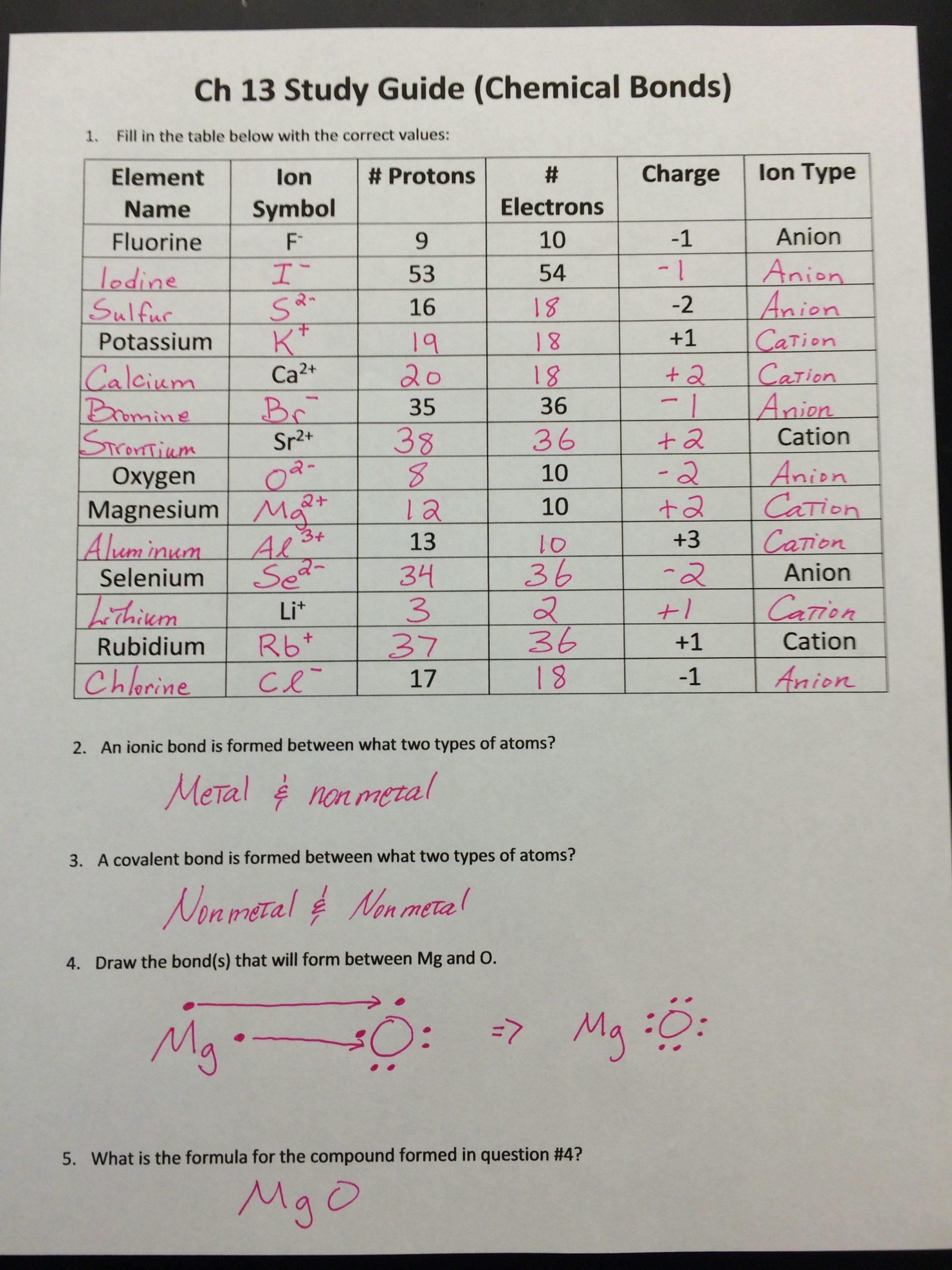Ionic and Covalent Bonding Worksheet Scojo262 Worksheet Chemical Bonding Ionic and Covalent