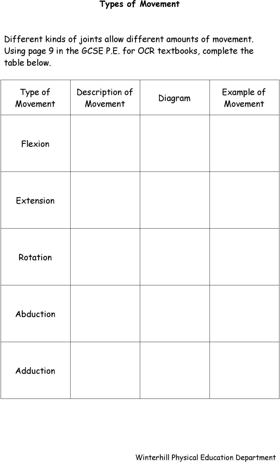 Joints and Movement Worksheet Skeleton and Joints G C S E Physical Education Unit 1