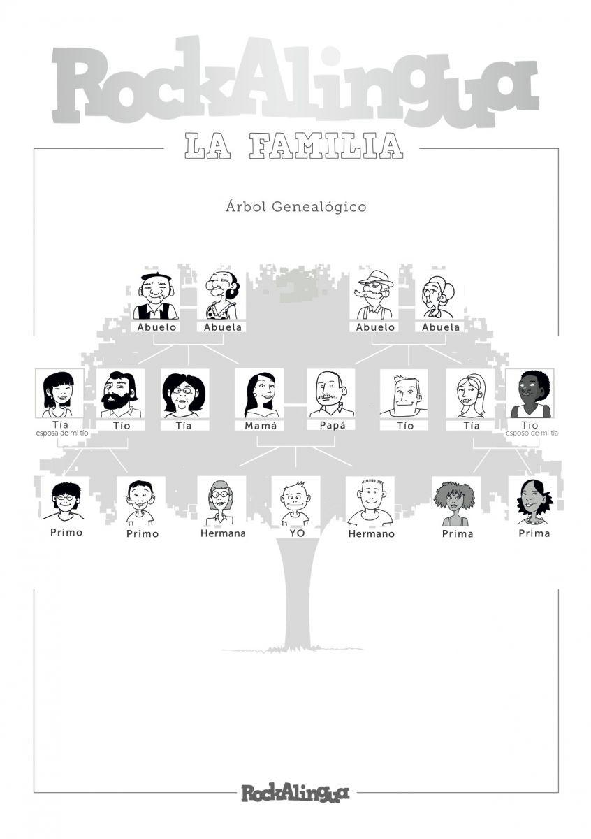 La Familia Worksheet In Spanish Spanish 1 La Familia Lessons Tes Teach
