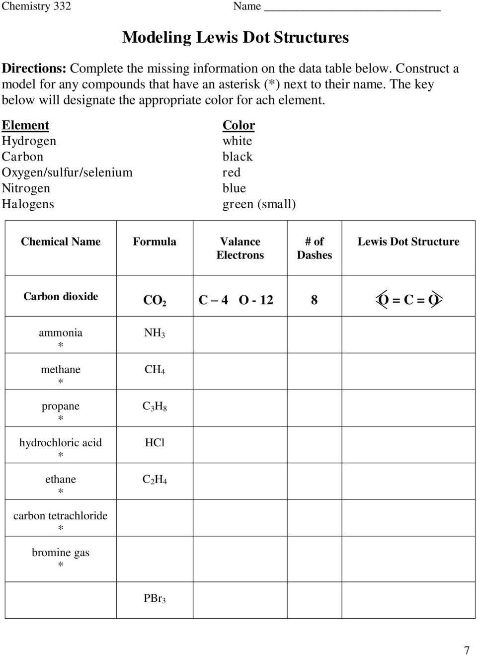 Lewis Dot Structure Worksheet Covalent Pounds Chemistry Pdf Free Download