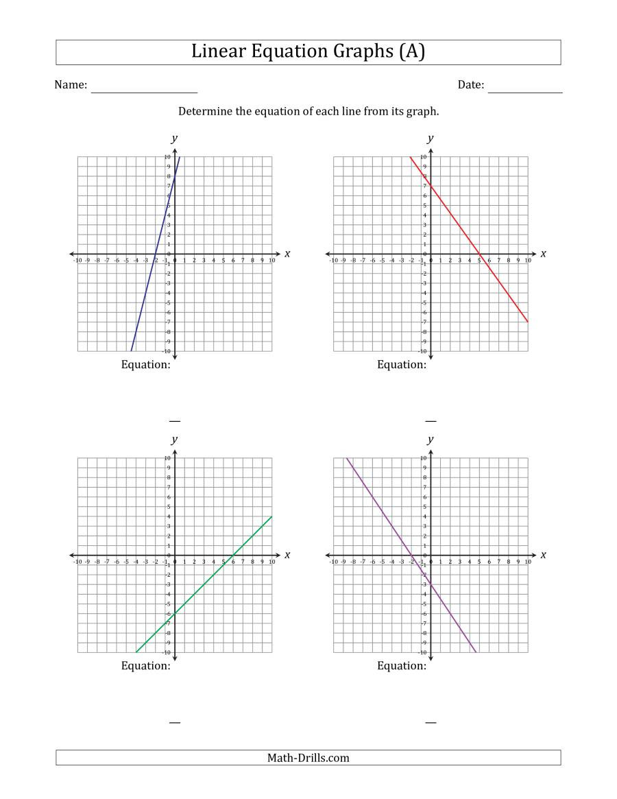 Linear and Nonlinear Functions Worksheet Determining the Equation From A Linear Equation Graph A