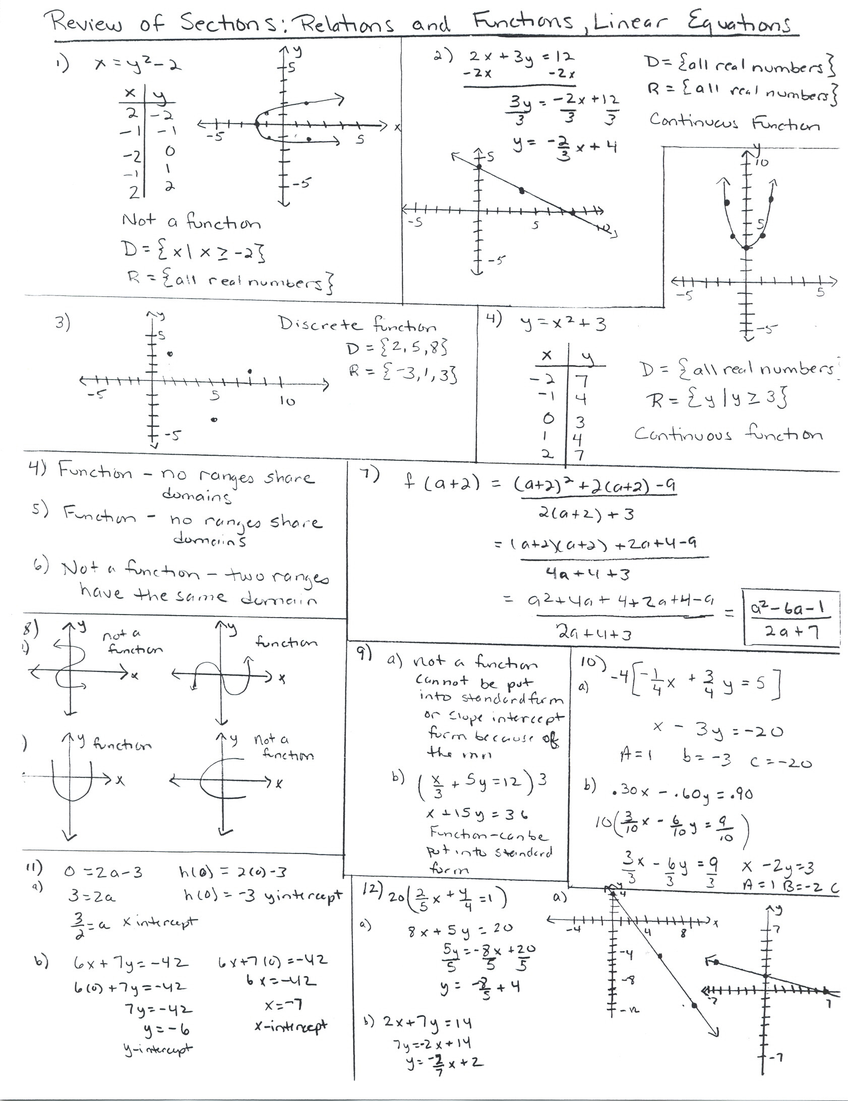 Linear Equations and Inequalities Worksheet Linear Equations Worksheet Packet