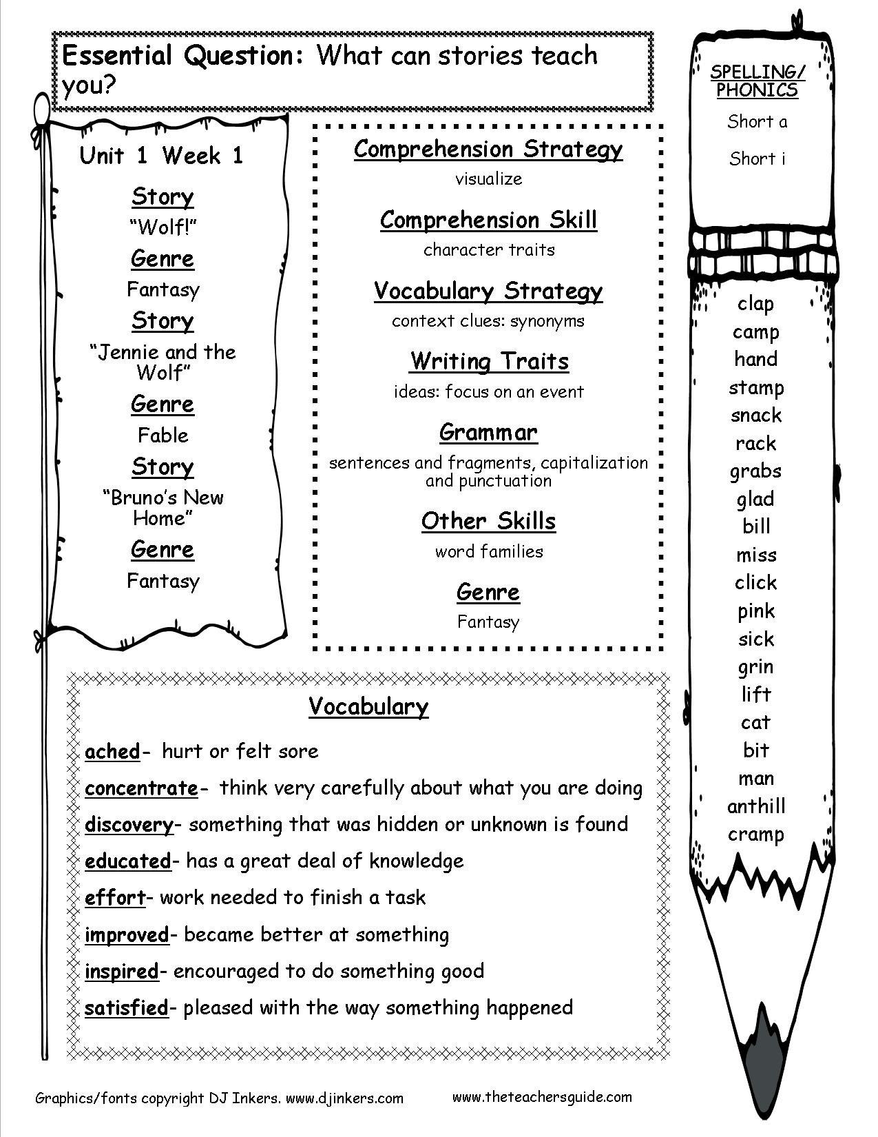 Main Idea Worksheet 4th Grade Math Worksheet Weeklyoutline Third Grade Fiction Reading