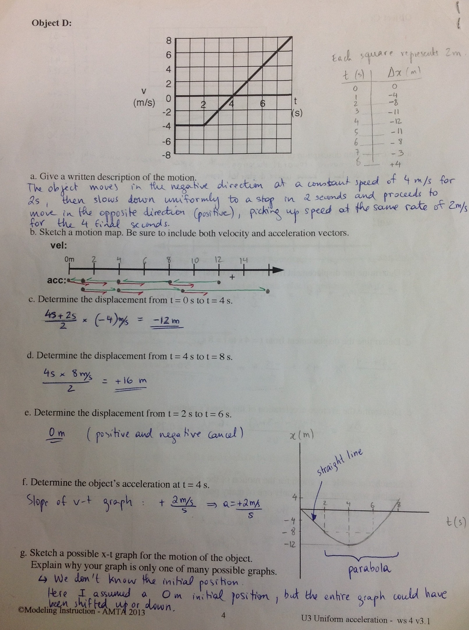 Motion Graphs Worksheet Answer Key 33 Worksheet Interpreting Graphs Chapter 4 Linear Motion