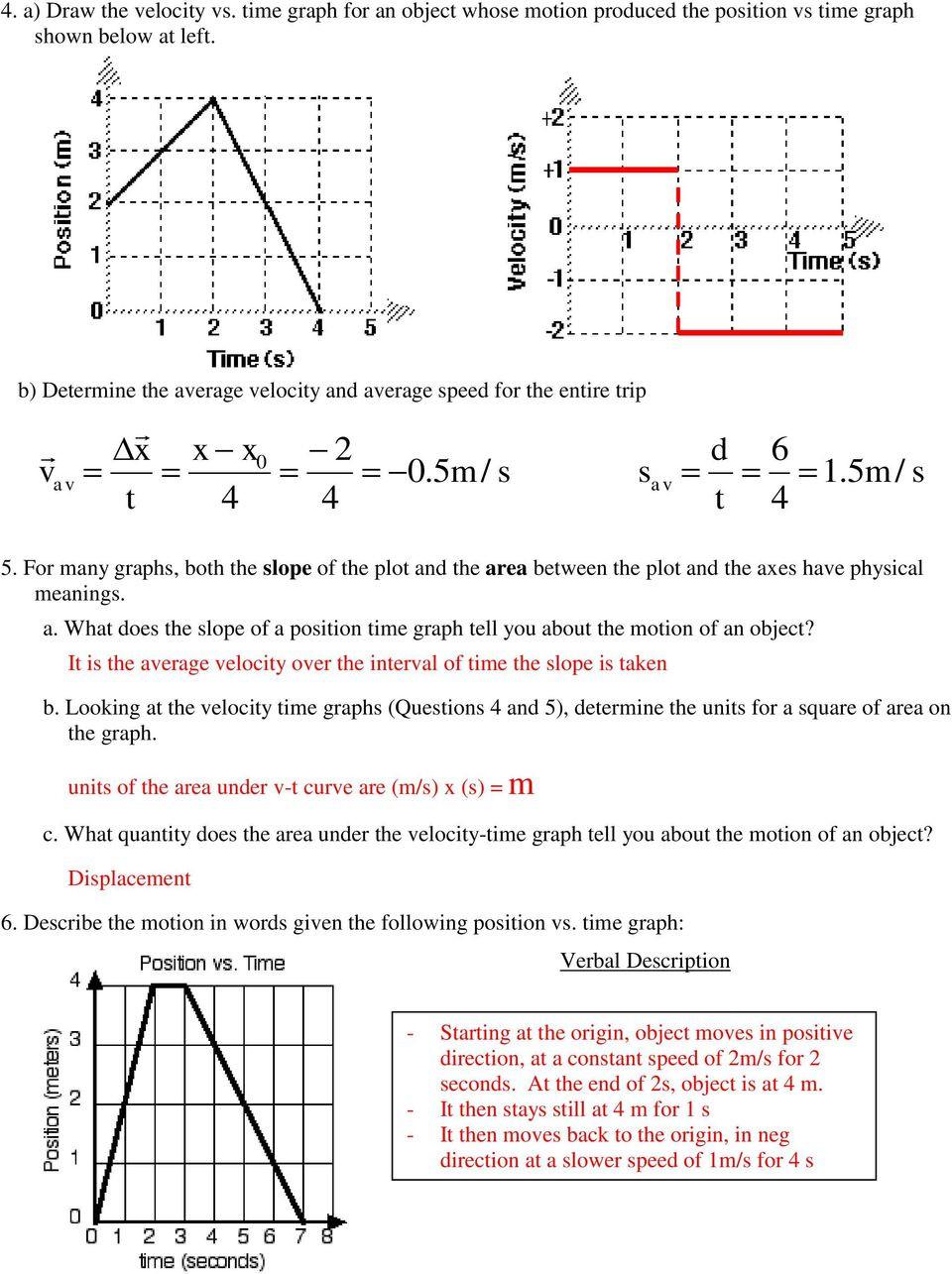 Motion Graphs Worksheet Answer Key Motion Graphs Physics Worksheet Answers Promotiontablecovers