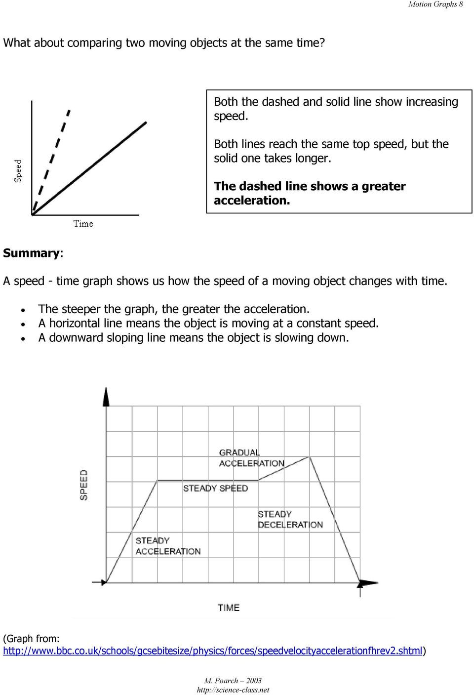 Motion Graphs Worksheet Answer Key Motion Graphs Plotting Distance Against Time Can Tell You A