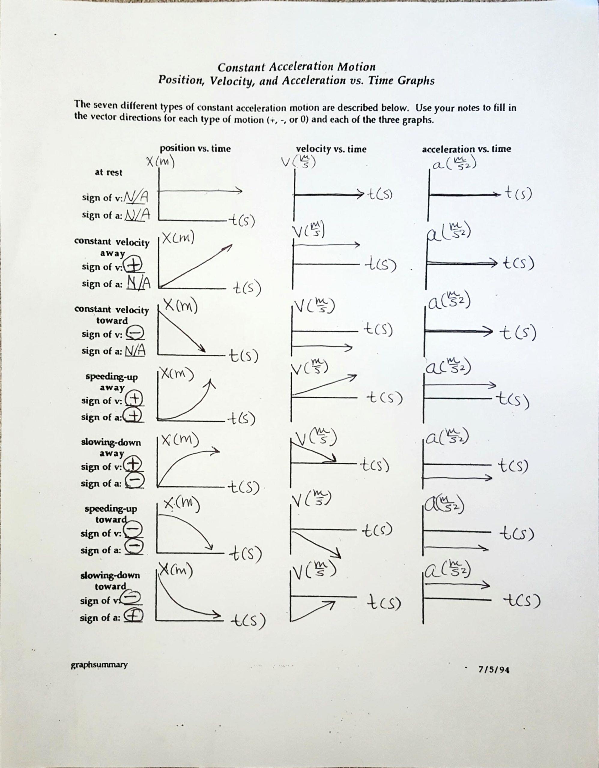 Motion Graphs Worksheet Answer Key Position and Velocity Vs Time Graphs Worksheet Answers