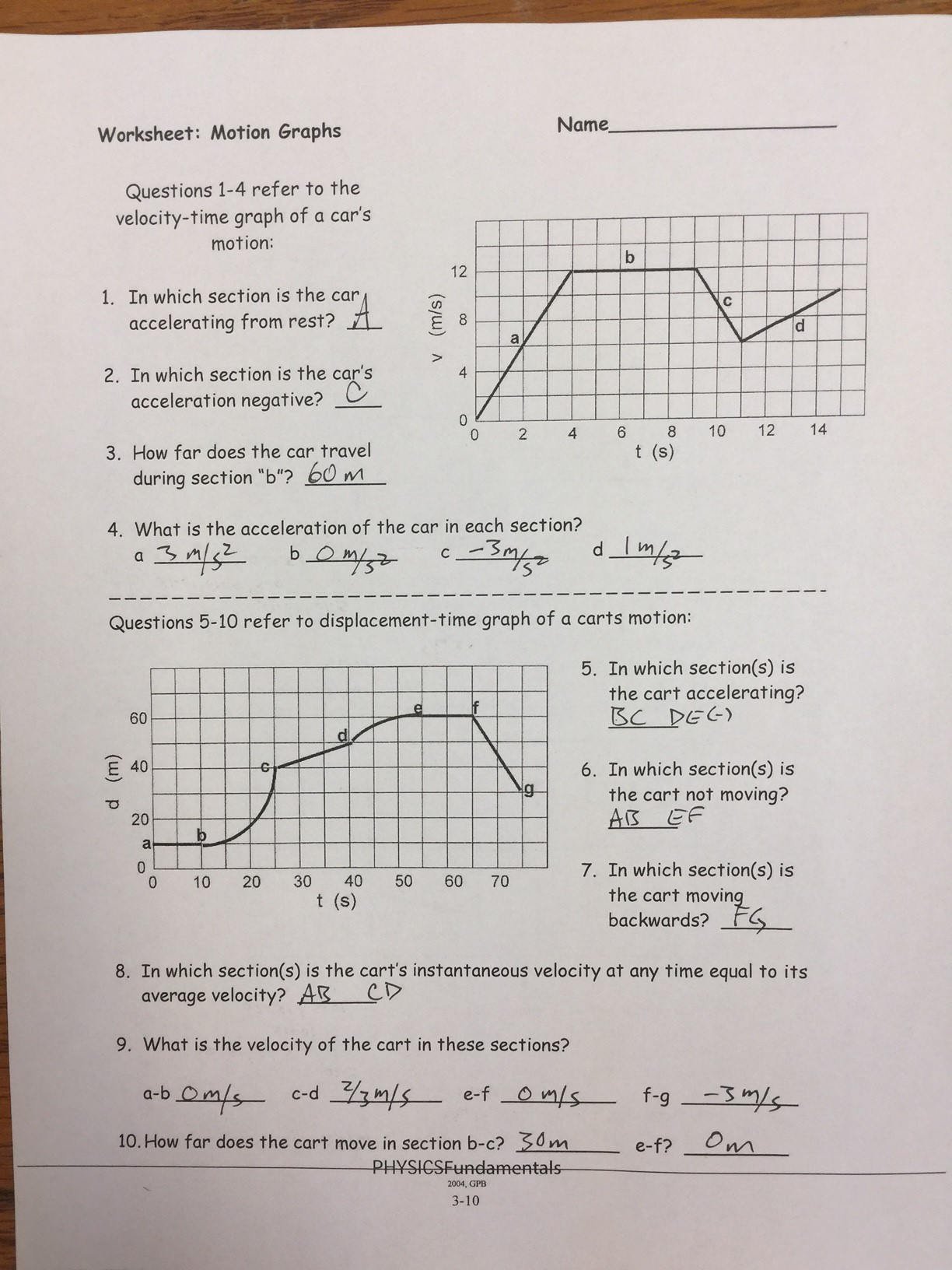 Motion Graphs Worksheet Answers Physics – Unit 2a Linear Motion Answer Keys