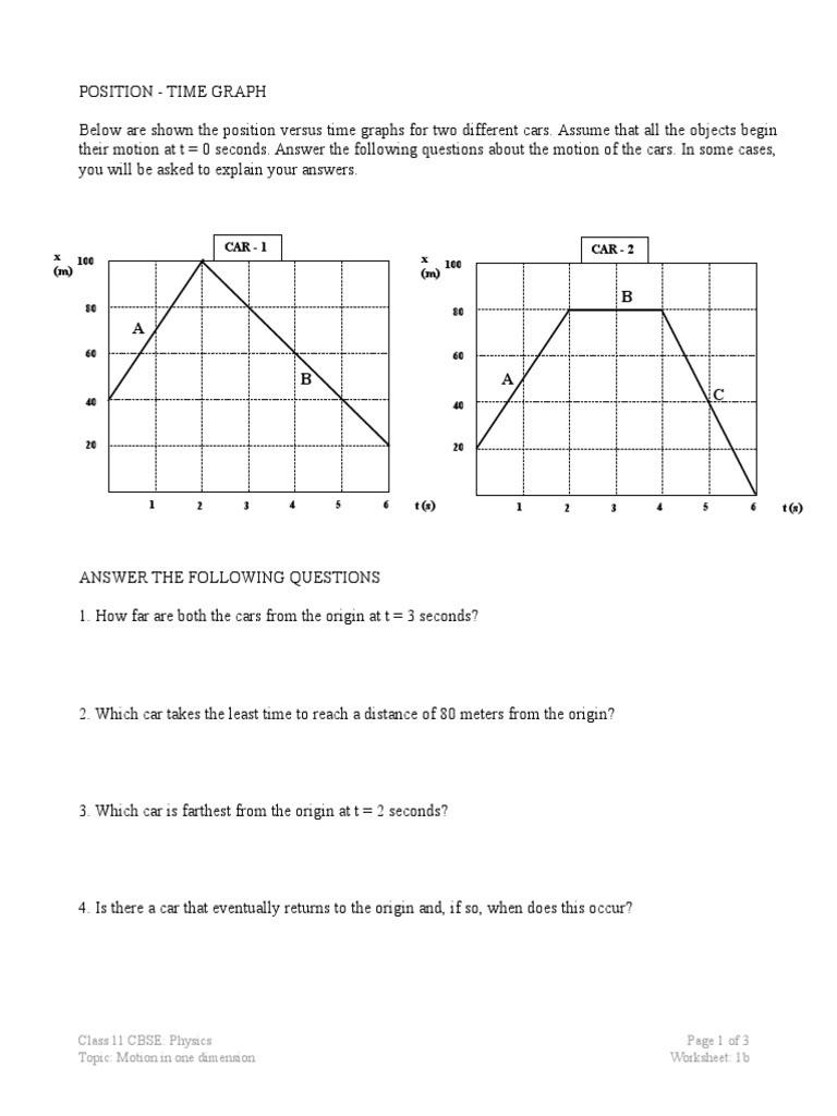 Motion Graphs Worksheet Answers Worksheet 1b Motion In E Dimension Graphs