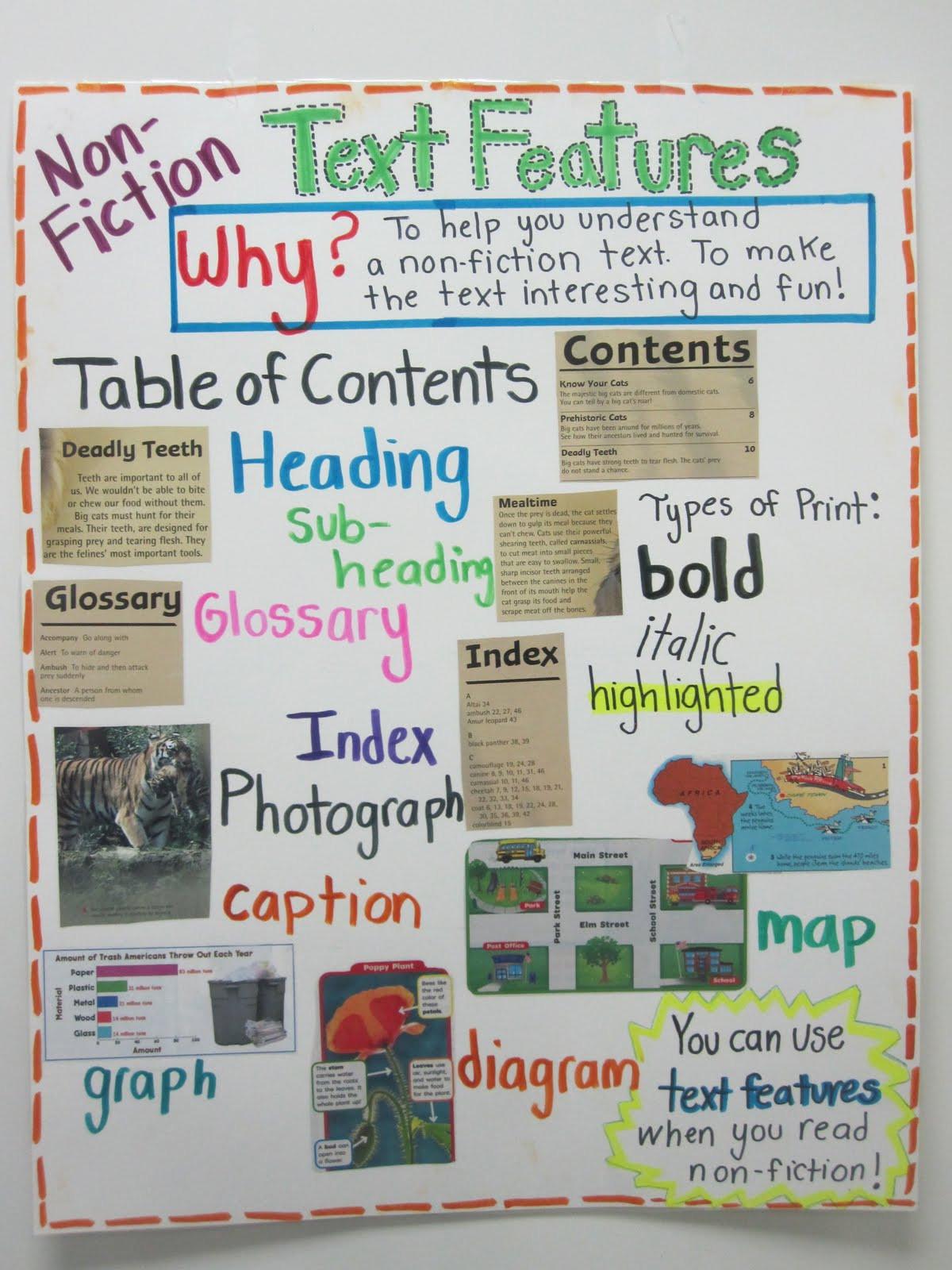 Nonfiction Text Features Worksheet Non Fiction Text Features Lessons Tes Teach