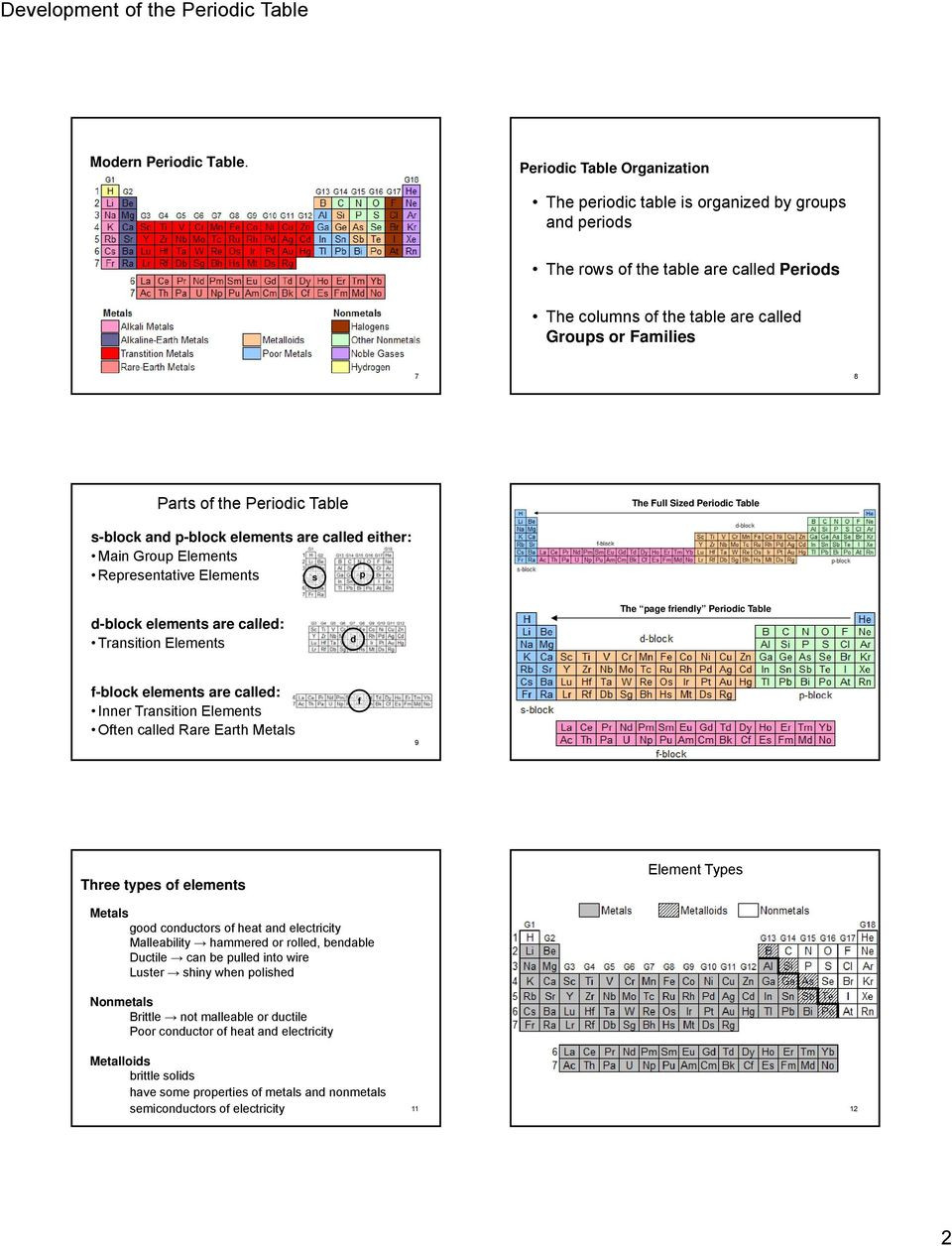 Nova Hunting the Elements Worksheet Pbs Nova Hunting the Elements Worksheet Answers Nidecmege