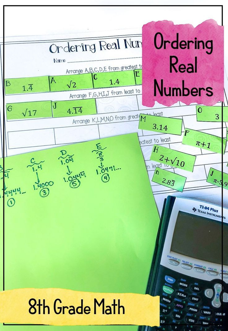 Ordering Real Numbers Worksheet ordering Real Numbers Activity Rational and Irrational