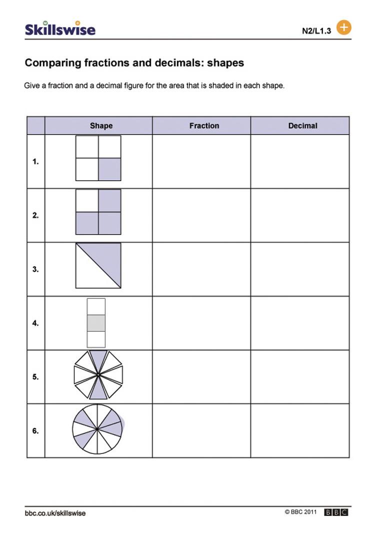 Part Part whole Worksheet Fractions Homework Help Fraction Games and Tutorials Online